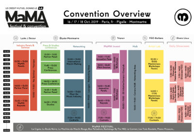 CONVENTION OVERVIEW
